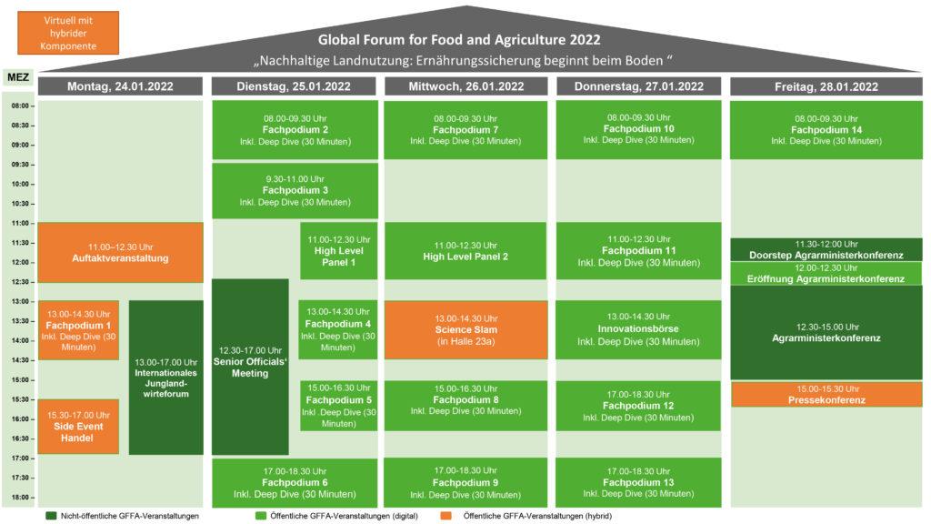 GFFA 2021 Eventübersicht